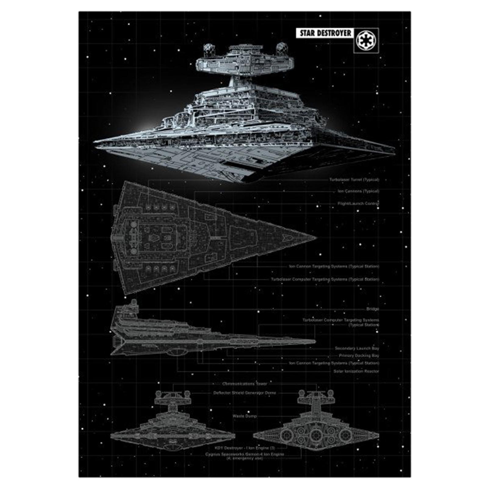 Star Wars - Sternenzerstörer Metall Poster